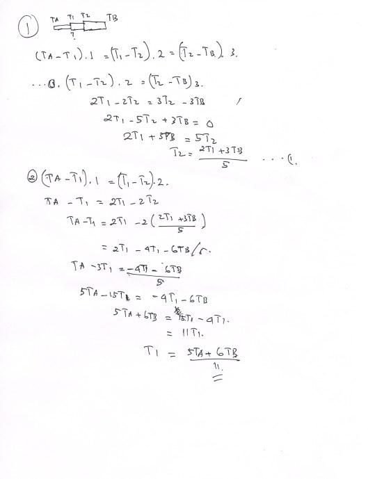 Fisika essay 1