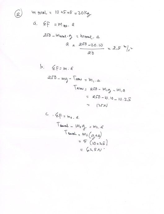 Fisika essay 2