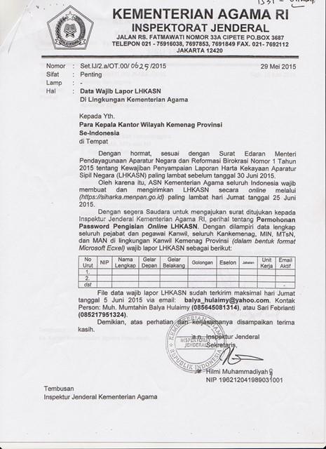 Surat LHKASN Inspektorat